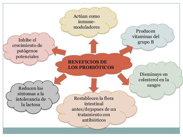 Probioticos (1)