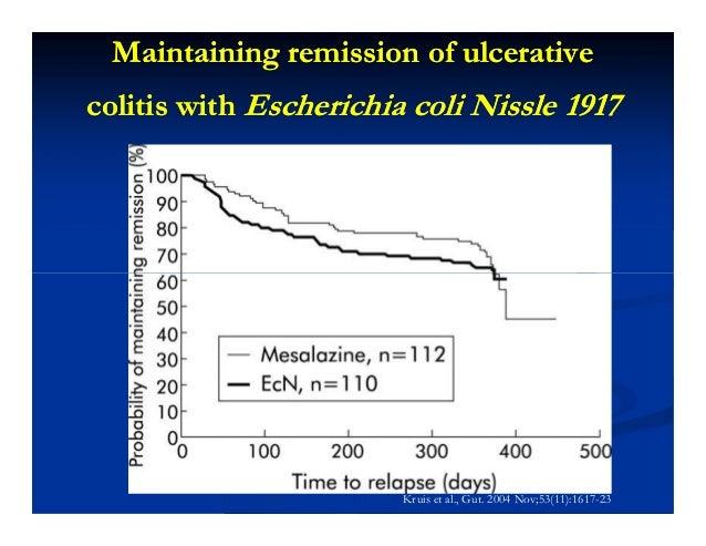 Maintaining remission of ulcerativeMaintaining remission of ulcerative colitis withcolitis with Escherichia coli NissleEsc...