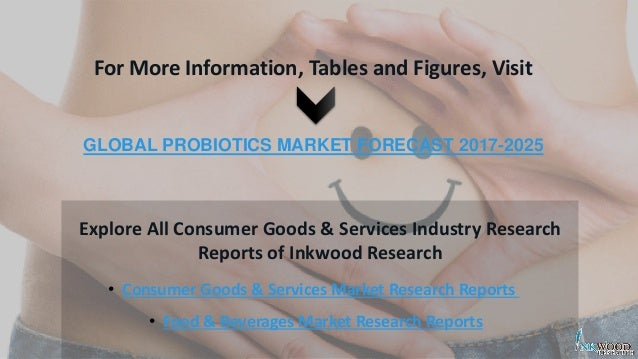 probiotic market global industry analysis The global probiotics market is predicted to reach nearly $48 billion by 2019, according to technavio's latest research study, global probiotics market 2015- 2019 the report provides an in-depth analysis of revenue and emerging market trends, with an up-to-date analysis and forecasts for various market.