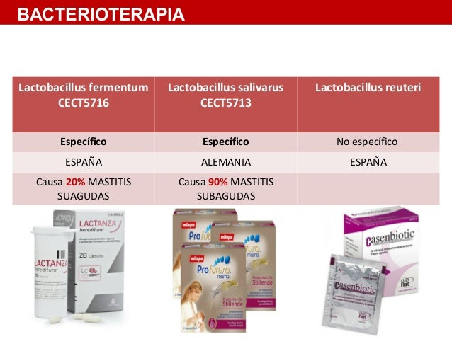 Probióticos lm
