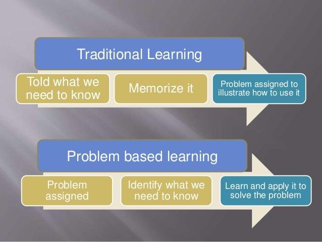 problem-based-learning-16-638.jpg?cb=1409573191