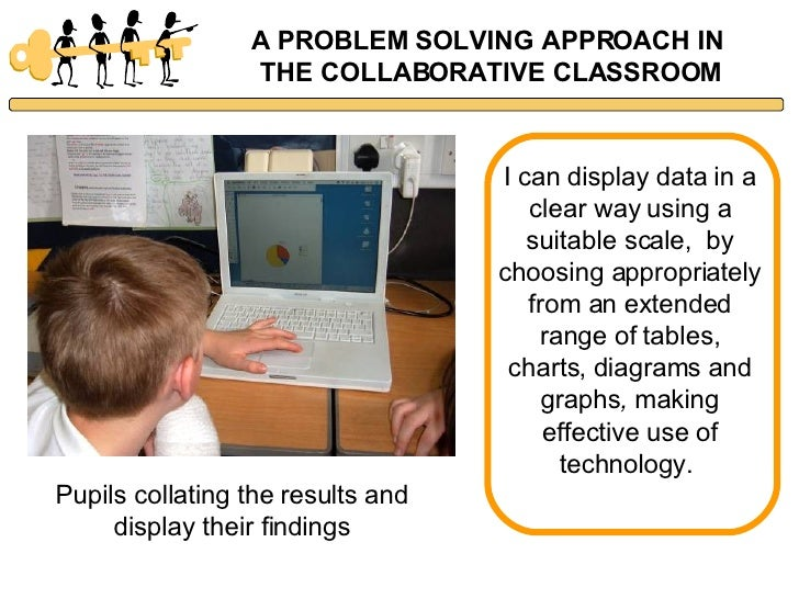 Collaborative Classroom Data ~ Problem solving in the collaborative classroom
