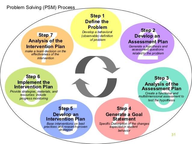 seven steps of problem solving model