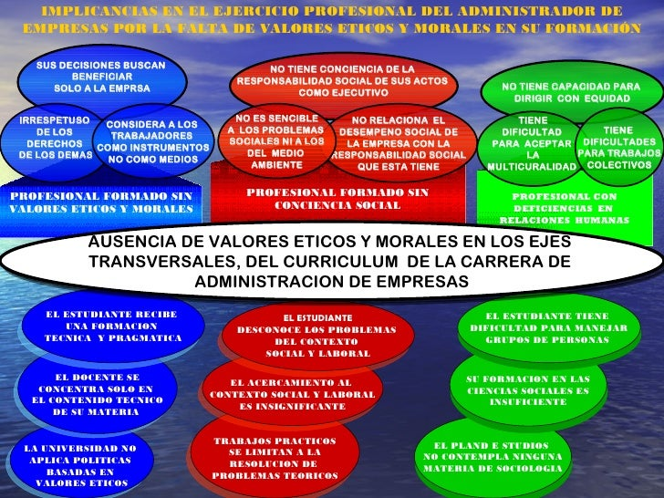 VALORES MORALES Y ETICOS EPUB DOWNLOAD