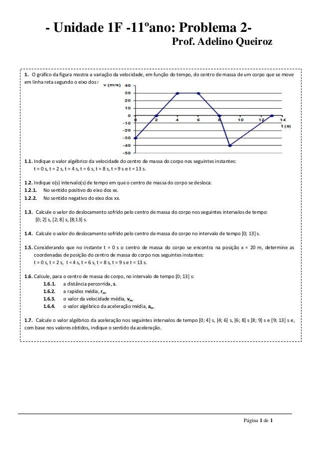 - Unidade 1F -11ºano: Problema 2- Prof. Adelino Queiroz Página 1 de 1 1. O gráfico da figura mostra a variação da velocida...