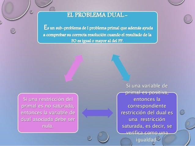 EL PROBLEMA DUAL.- Es un sub-problema de l problema primal que además ayuda a comprobar su correcta resolución cuando el r...