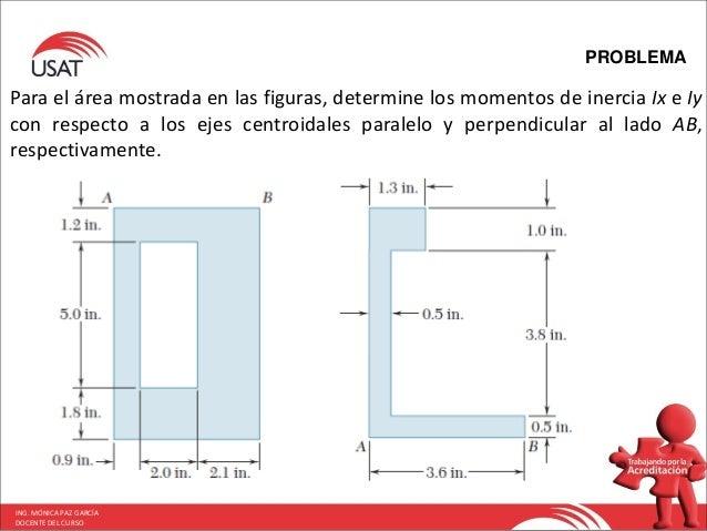 PROBLEMA ING. MÓNICA PAZ GARCÍA DOCENTE DEL CURSO Para el área mostrada en las figuras, determine los momentos de inercia ...