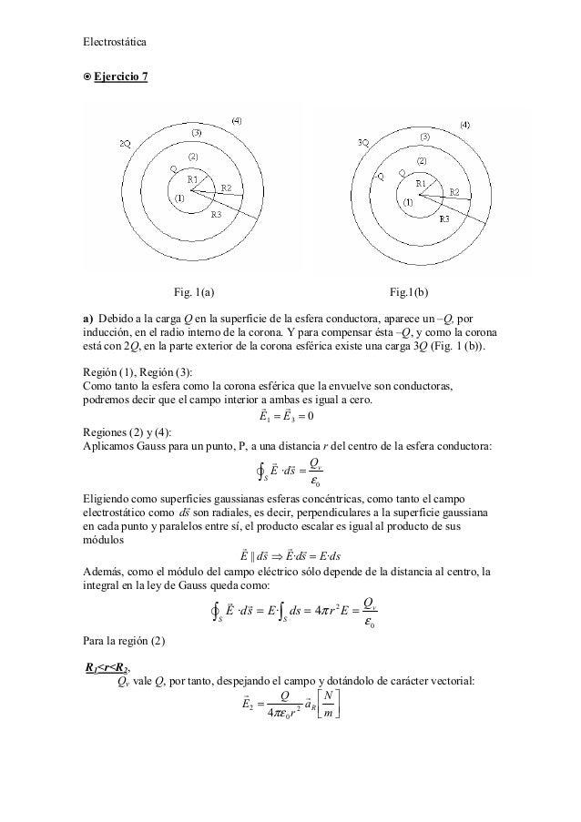 Problema Resueltos De Electricidad Y Magnetismo