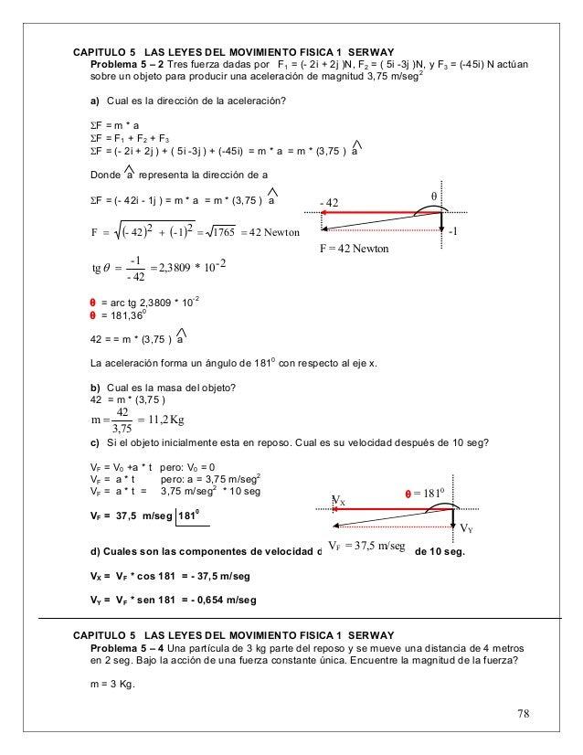 cuerdas1 Problemas resueltos Problemas tensiones tensiones resueltos CWdBxeQor
