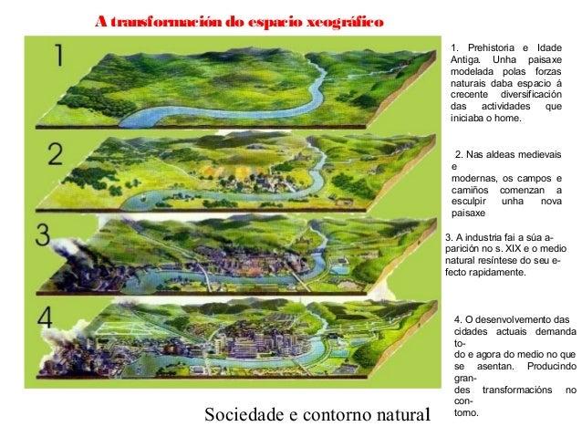Sociedade e contorno natural1 1. Prehistoria e Idade Antiga. Unha paisaxe modelada polas forzas naturais daba espacio á cr...