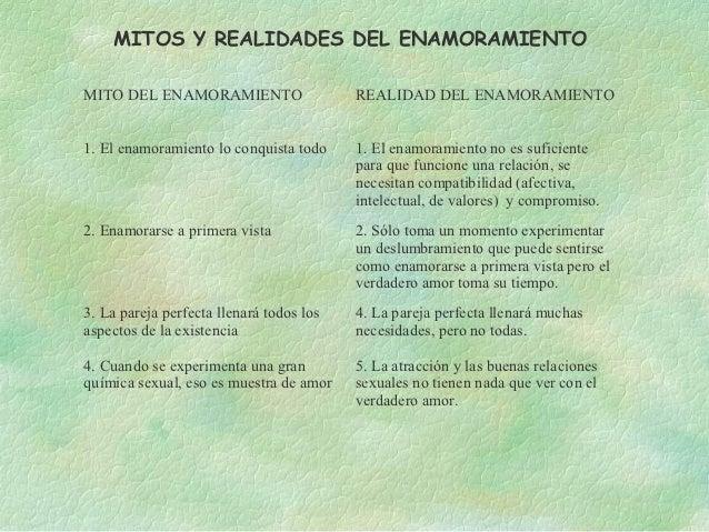 MITOS Y REALIDADES DEL ENAMORAMIENTOMITO DEL ENAMORAMIENTO                    REALIDAD DEL ENAMORAMIENTO1. El enamoramient...
