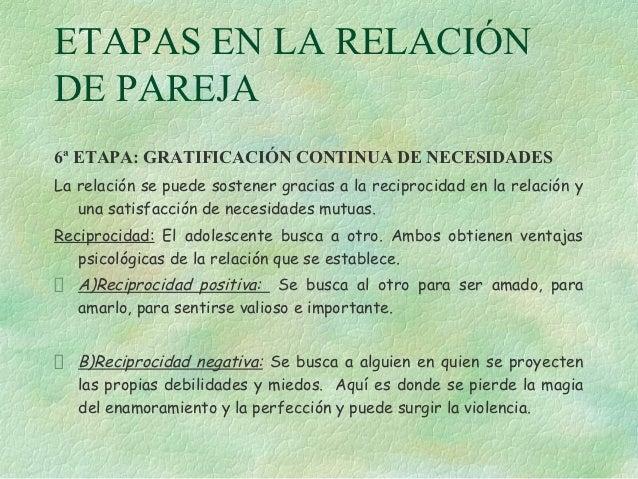 ETAPAS EN LA RELACIÓNDE PAREJA6ª ETAPA: GRATIFICACIÓN CONTINUA DE NECESIDADESLa relación se puede sostener gracias a la re...
