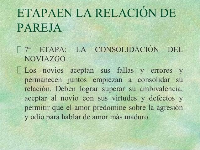 ETAPAEN LA RELACIÓN DEPAREJA 7ª ETAPA: LA CONSOLIDACIÓN DEL NOVIAZGO Los novios aceptan sus fallas y errores y permanecen ...