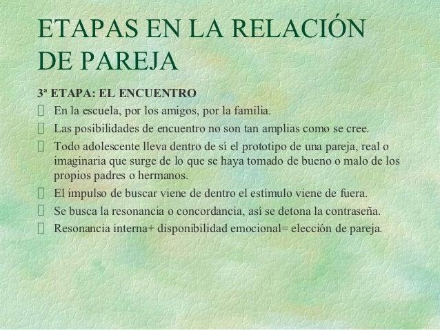ETAPAS EN LA RELACIÓNDE PAREJA3ª ETAPA: EL ENCUENTRO   En la escuela, por los amigos, por la familia.   Las posibilidades ...