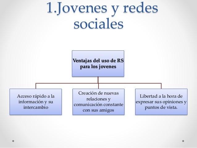 Problemas Psicológicos Y Redes Sociales