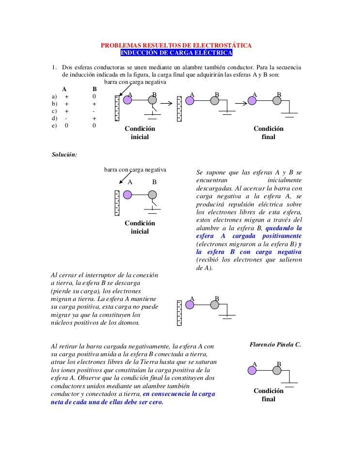 PROBLEMAS RESUELTOS DE ELECTROSTÁTICA                       2BINDUCCIÓN DE CARGA ELÉCTRICA  1. Dos esferas conductoras se ...