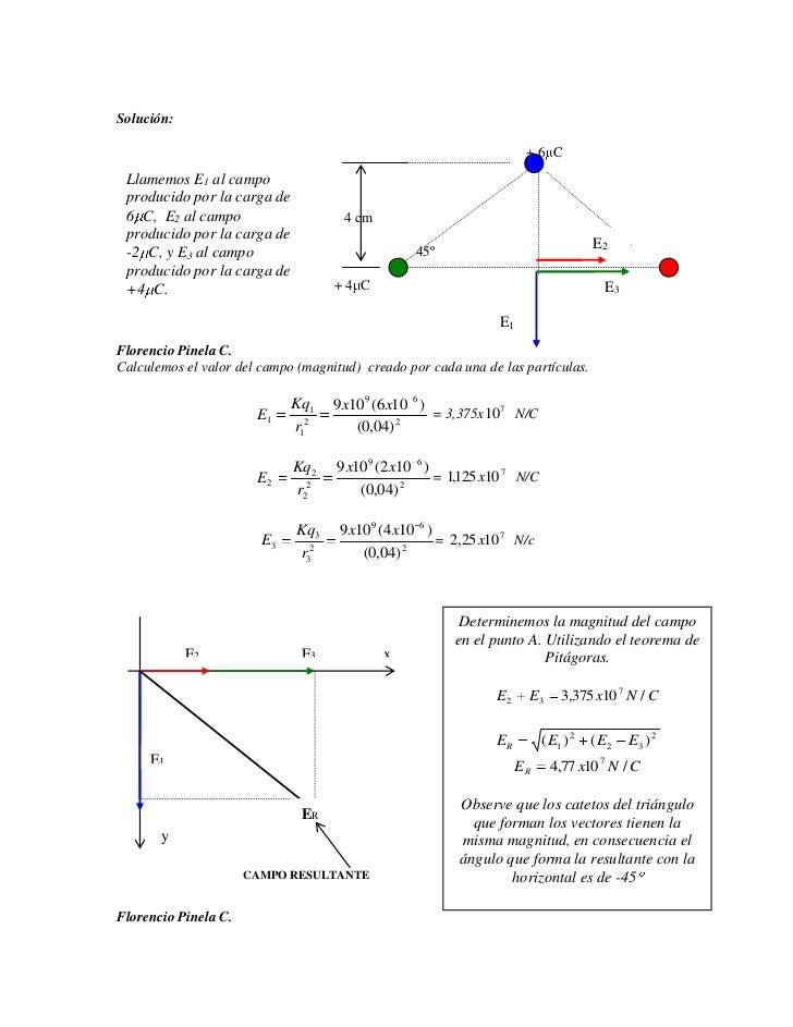 Solución:                                                                        +6 C  Llamemos E1 al campo  producido por...