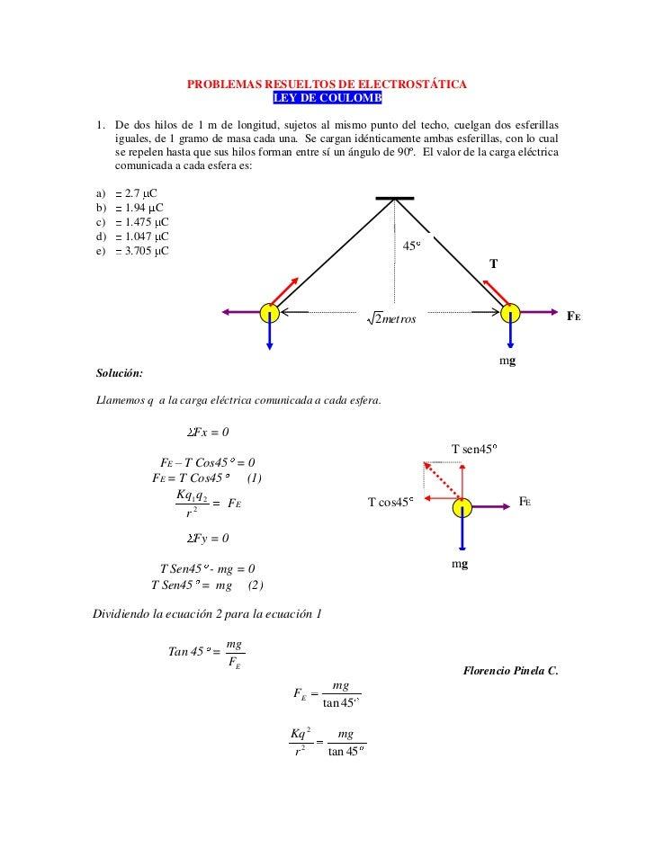 PROBLEMAS RESUELTOS DE ELECTROSTÁTICA                               3BLEY DE COULOMB  1. De dos hilos de 1 m de longitud, ...