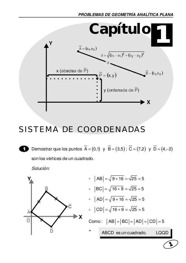 PROBLEMAS DE GEOMETRÍA ANALÍTICA PLANA 11111 Demostrar que los puntos ( )A 0,1= y ( )B 3,5= ; ( )C 7,2= y ( )D 4, 2= − son...