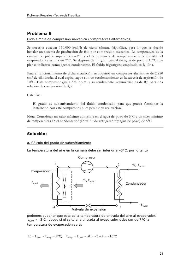 Problemas Resueltos Tf Refrigeracion