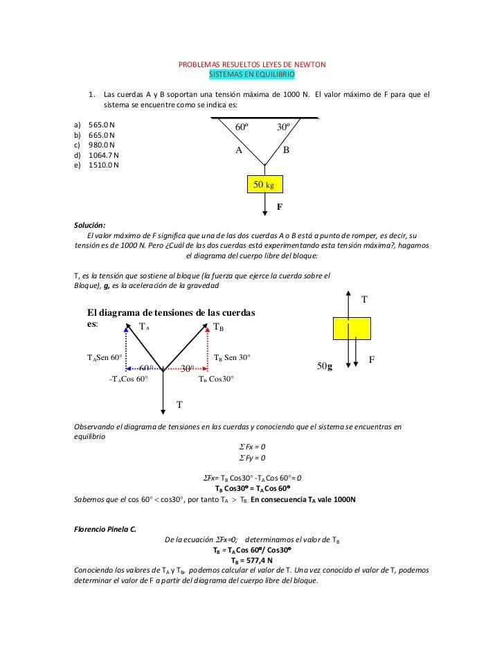 PROBLEMAS RESUELTOS LEYES DE NEWTON                                        SISTEMAS EN EQUILIBRIO       1.   Las cuerdas A...