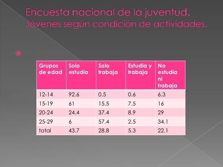 Problemas sociales actuales de mexico y el mundo Slide 3