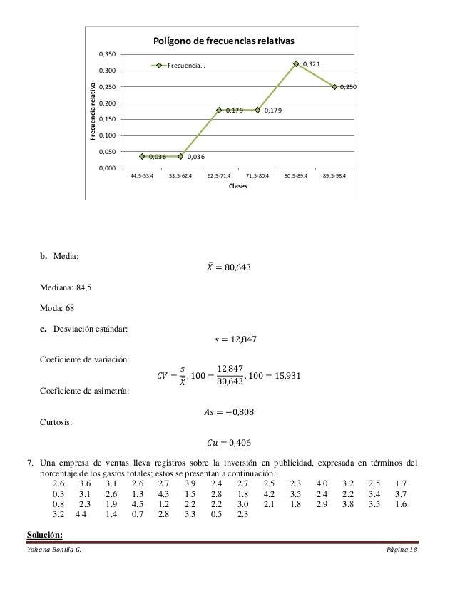 Polígono de frecuencias relativas                                          0,350                                          ...