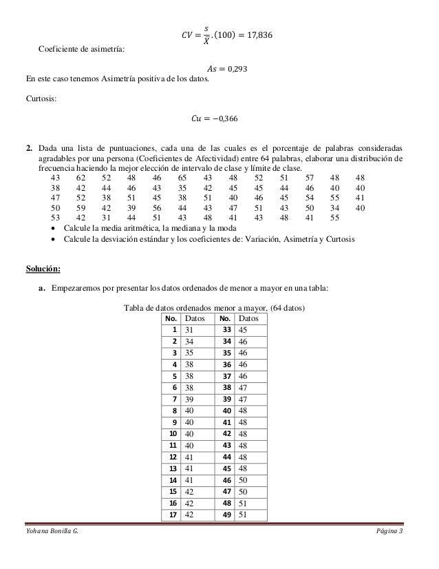 Coeficiente de asimetría:En este caso tenemos Asimetría positiva de los datos.Curtosis:2. Dada una lista de puntuaciones, ...