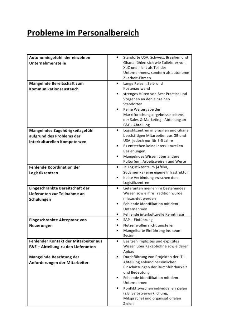 Probleme im Personalbereich  Autonomiegefühl der einzelnen           •   Standorte USA, Schweiz, Brasilien und Unternehmen...