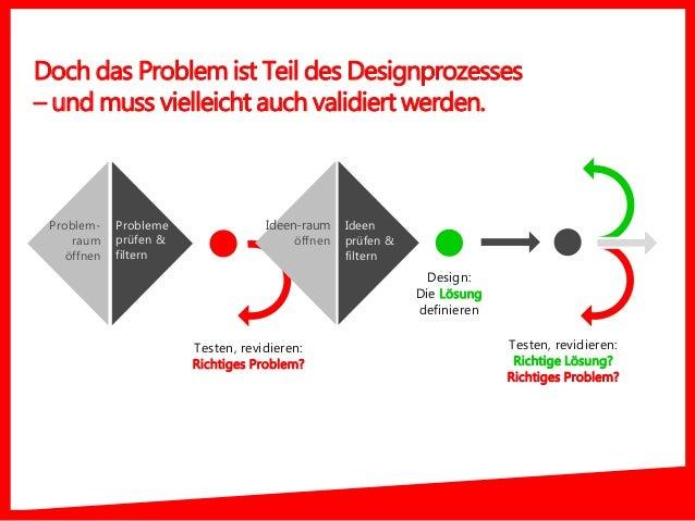 Das Problem definieren Doch das Problem ist Teil des Designprozesses – und muss vielleicht auch validiert werden. Testen, ...