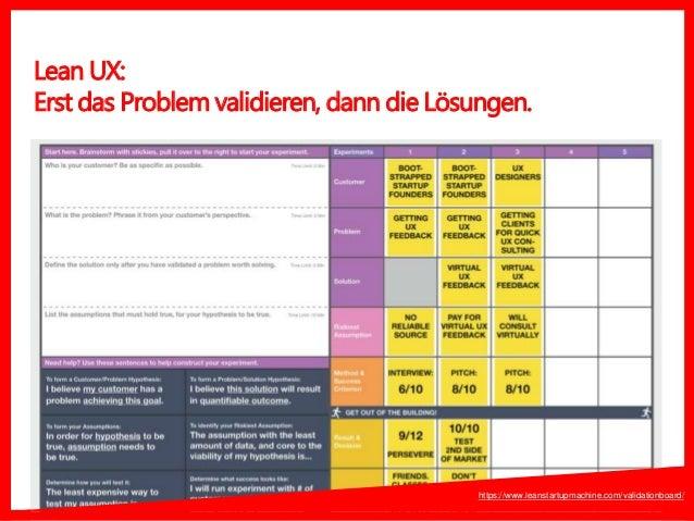 Lean UX: Erst das Problem validieren, dann die Lösungen. https://www.leanstartupmachine.com/validationboard/