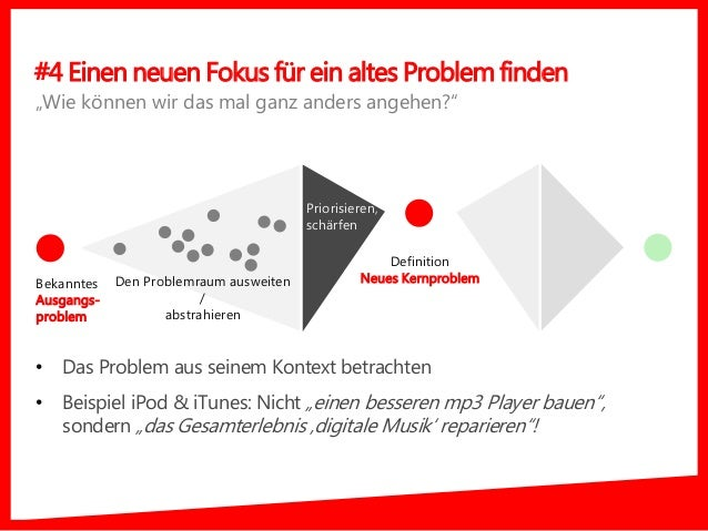 """#4 Einen neuen Fokus für ein altes Problem finden """"Wie können wir das mal ganz anders angehen?"""" Priorisieren, schärfen • D..."""