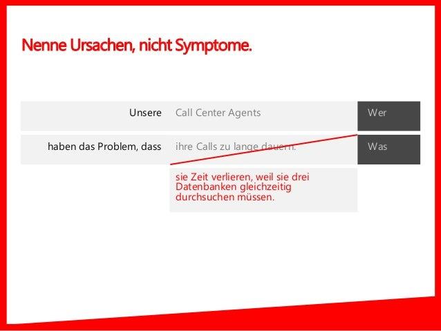 Nenne Ursachen, nicht Symptome. Wer Was Call Center Agents ihre Calls zu lange dauern.haben das Problem, dass Unsere sie Z...