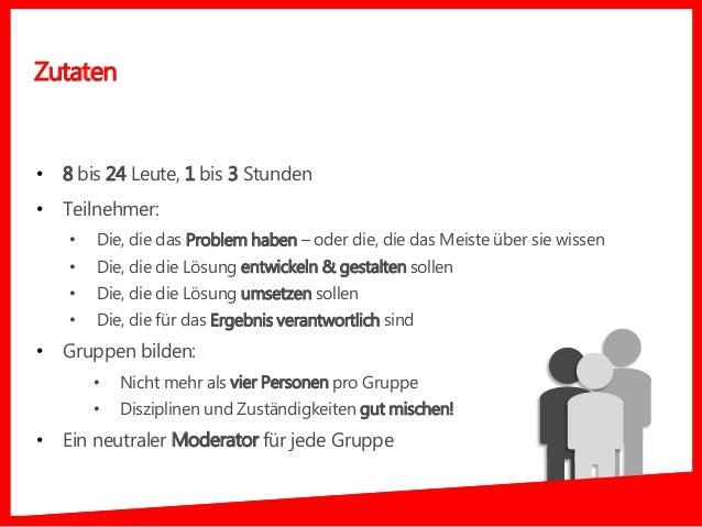 • 8 bis 24 Leute, 1 bis 3 Stunden • Teilnehmer: • Die, die das Problem haben – oder die, die das Meiste über sie wissen • ...