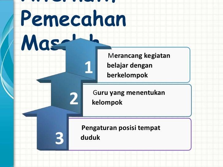 Alternative Pemecahan1                2               3Pendekatan      Pendekatan      Menjalin kepada siswa    dengan sis...
