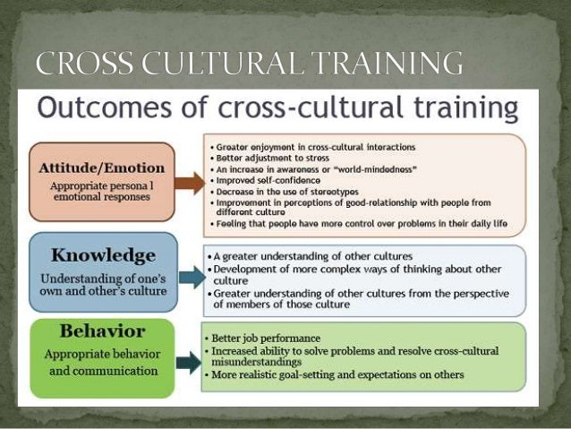 problems facing cross cultural communication