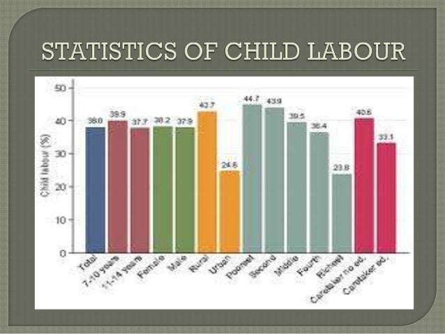 serious problems of child labor The conditions and issues of child labor are explored in a survey of 15  forced  labor in the united states is a serious problem / free the.