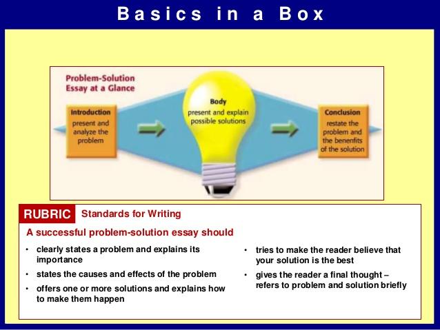 Problem And Solution Essay Rubrics