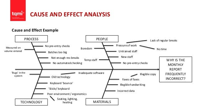 conceptual cognition and problem solving styles essay Reading and essays background reading is optional: it covers facts you  presumably  write a short apa style paper that describes the motivation for your  task, your findings,  in u neisser (ed) concepts and conceptual development:  ecological and  background reading: chapter 12 problem solving from  cognitive.