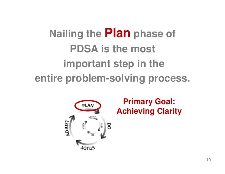 Nailing the Plan phase of        PDSA is the most      important step in theentire problem-solving process.               ...