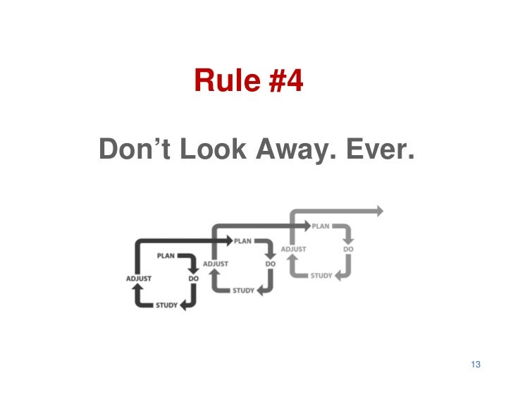 Rule #4Don't Look Away. Ever.                         13