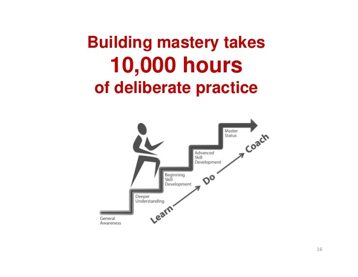 Building mastery takes  10,000 hoursof deliberate practice                         16