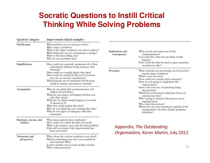 Socratic Questions to Instill Critical Thinking While Solving Problems                      Appendix, The Outstanding     ...