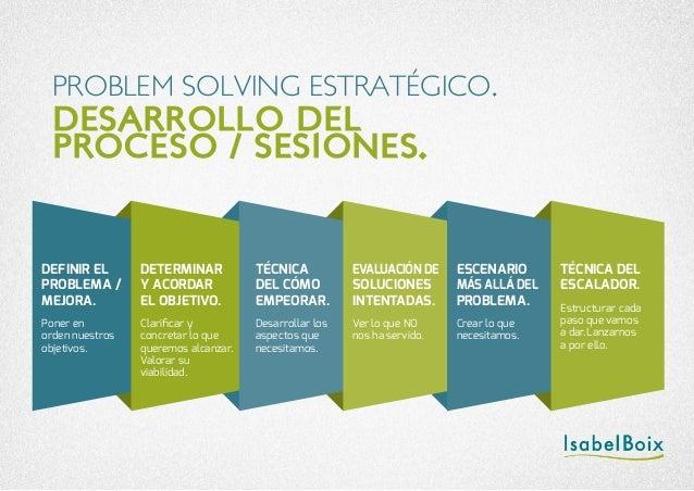 DESARROLLO DEL PROCESO / SESIONES. PROBLEM SOLVING ESTRATÉGICO. DEFINIR EL PROBLEMA / MEJORA. Poner en orden nuestros obje...