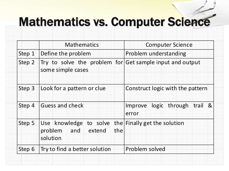 MATH FOR COMPUTER SCIENCE PDF DOWNLOAD