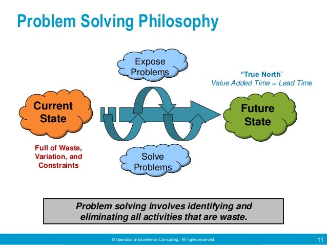 © Operational Excellence Consulting. All rights reserved. 11 Problem Solving Philosophy Problem solving involves identifyi...