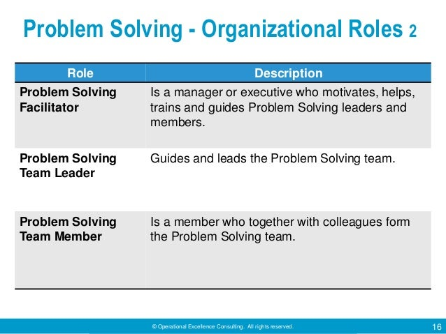© Operational Excellence Consulting. All rights reserved. 16 Problem Solving - Organizational Roles 2 Role Description Pro...