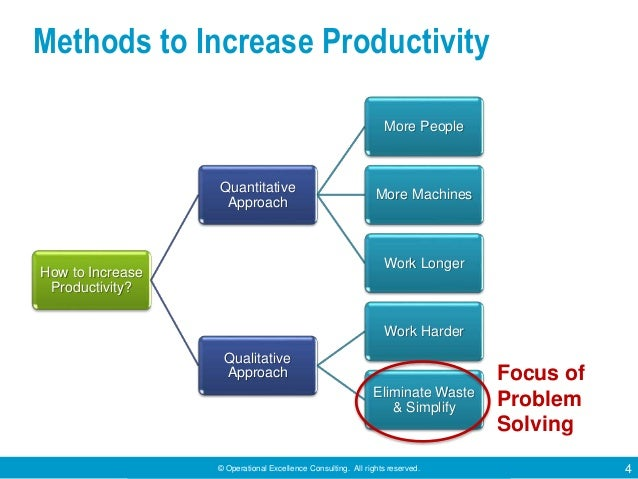 © Operational Excellence Consulting. All rights reserved. 4 Methods to Increase Productivity How to Increase Productivity?...