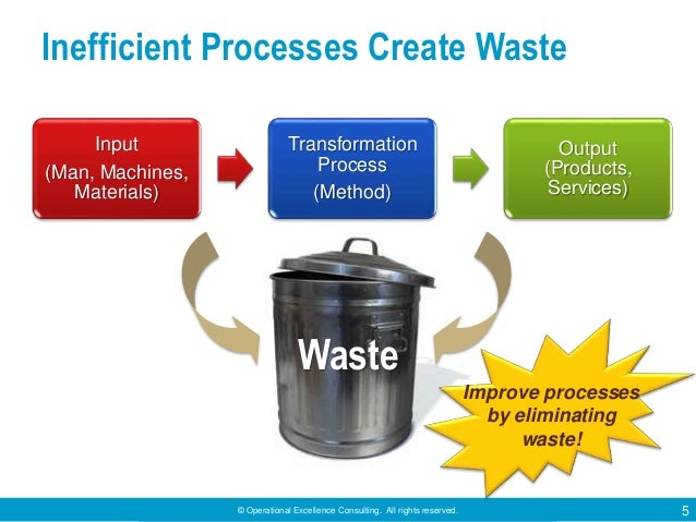 © Operational Excellence Consulting. All rights reserved. 5 Inefficient Processes Create Waste Waste Improve processes by ...