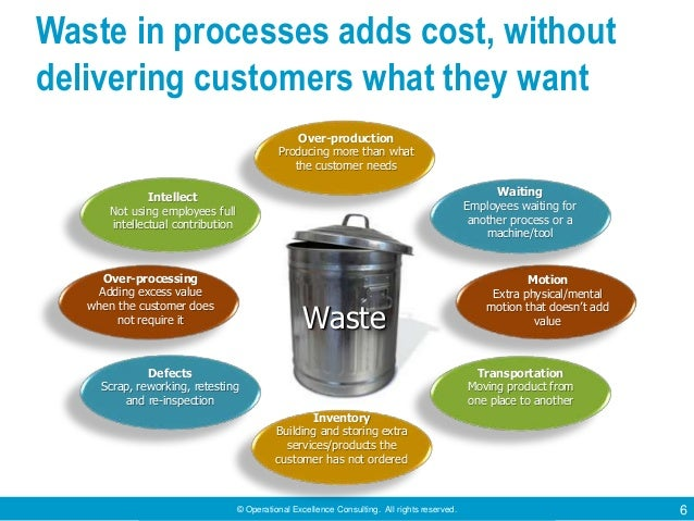 © Operational Excellence Consulting. All rights reserved. 6 Waste in processes adds cost, without delivering customers wha...